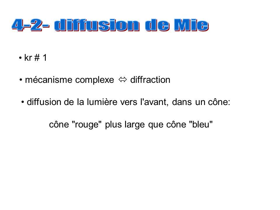 4-2- diffusion de Mie kr # 1. mécanisme complexe  diffraction. diffusion de la lumière vers l avant, dans un cône: