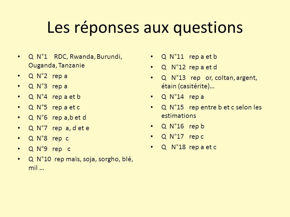 Les réponses aux questions