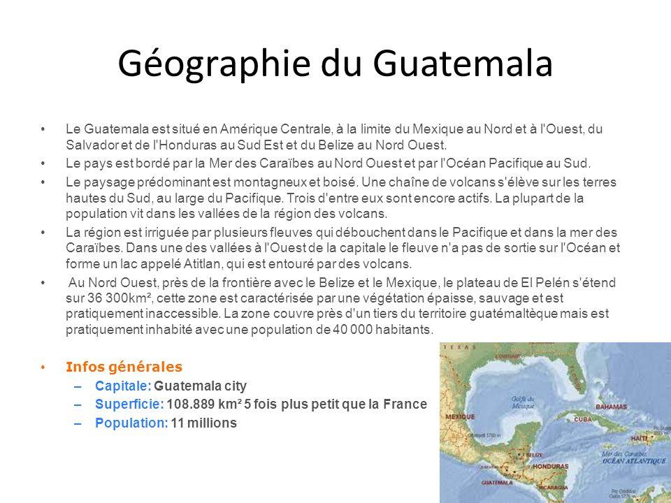 Géographie du Guatemala