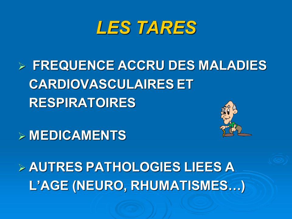 LES TARES FREQUENCE ACCRU DES MALADIES CARDIOVASCULAIRES ET RESPIRATOIRES.