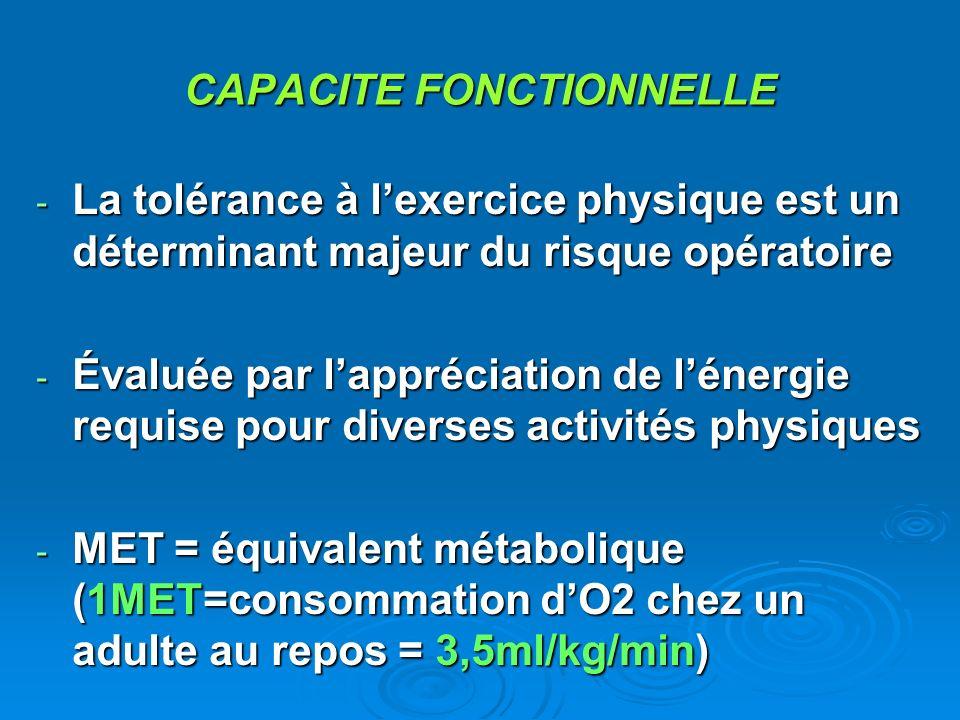 CAPACITE FONCTIONNELLE