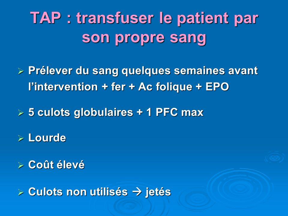 TAP : transfuser le patient par son propre sang