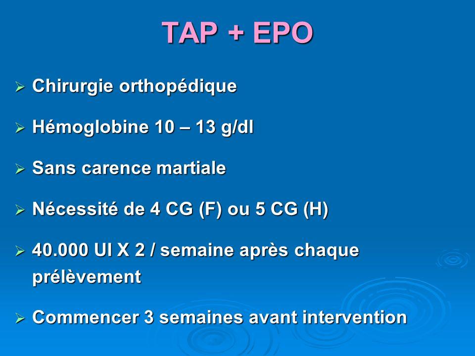 TAP + EPO Chirurgie orthopédique Hémoglobine 10 – 13 g/dl