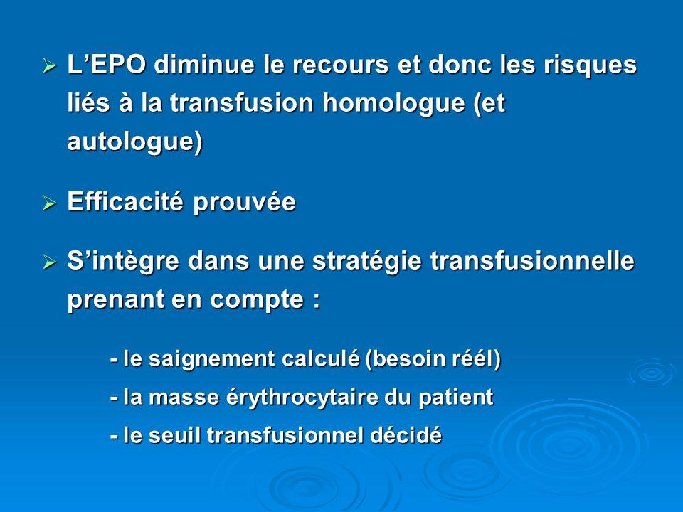 S'intègre dans une stratégie transfusionnelle prenant en compte :