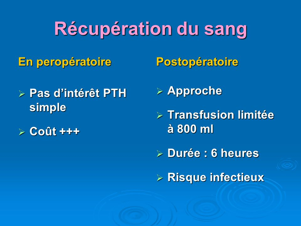 Récupération du sang En peropératoire Pas d'intérêt PTH simple