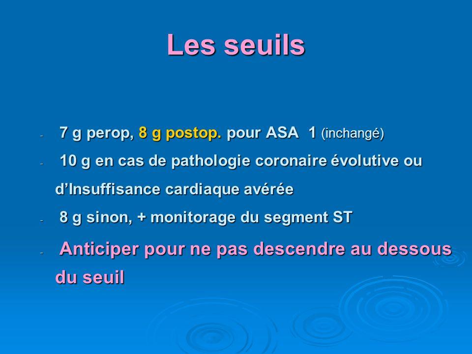 Les seuils 7 g perop, 8 g postop. pour ASA 1 (inchangé)
