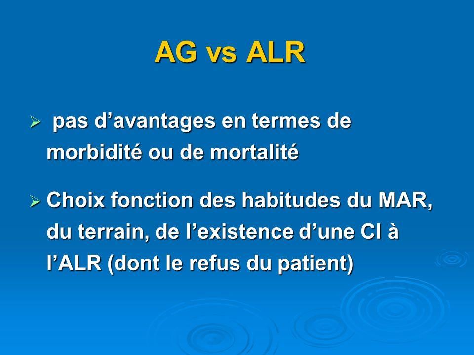AG vs ALR pas d'avantages en termes de morbidité ou de mortalité