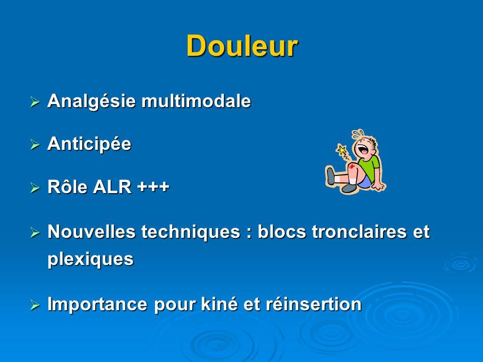 Douleur Analgésie multimodale Anticipée Rôle ALR +++
