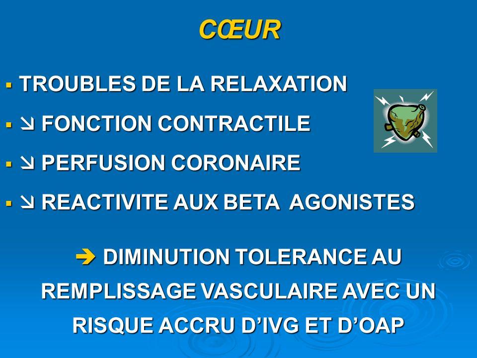 CŒUR TROUBLES DE LA RELAXATION  FONCTION CONTRACTILE