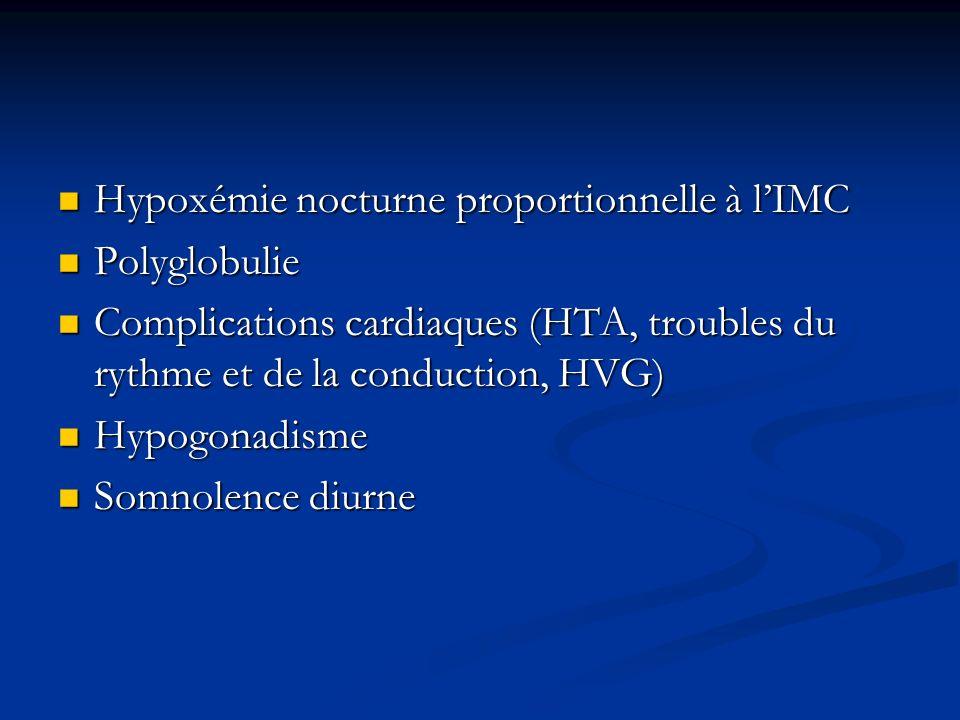 Hypoxémie nocturne proportionnelle à l'IMC