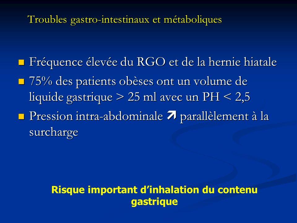 Troubles gastro-intestinaux et métaboliques