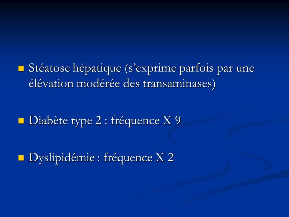 Stéatose hépatique (s'exprime parfois par une élévation modérée des transaminases)