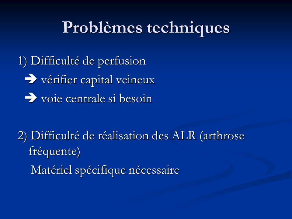Problèmes techniques 1) Difficulté de perfusion