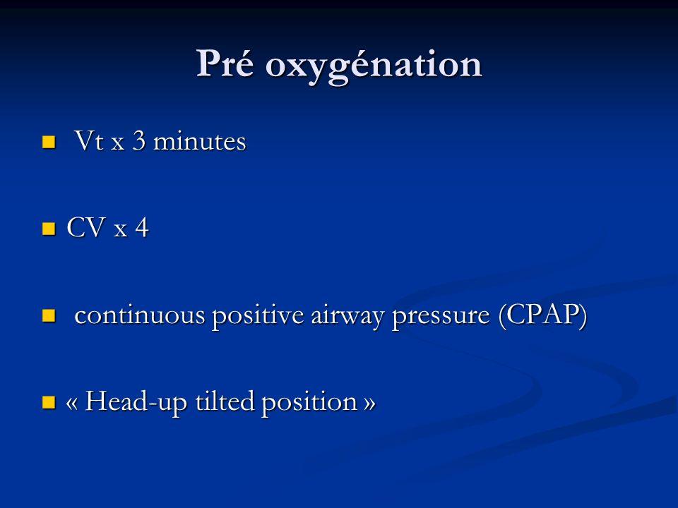 Pré oxygénation Vt x 3 minutes CV x 4