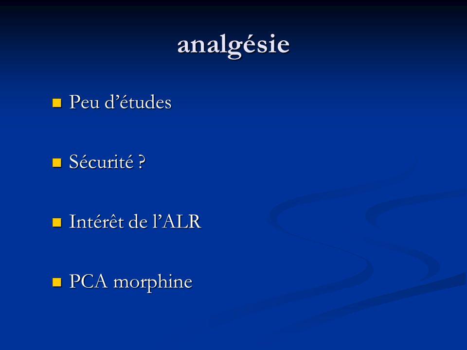 analgésie Peu d'études Sécurité Intérêt de l'ALR PCA morphine