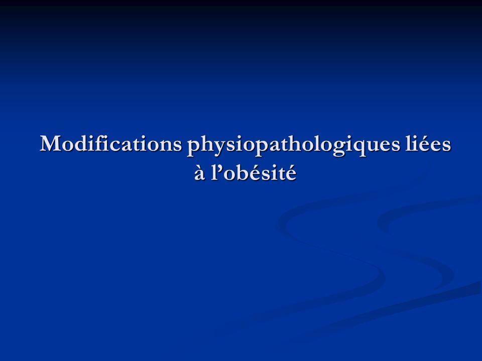 Modifications physiopathologiques liées à l'obésité