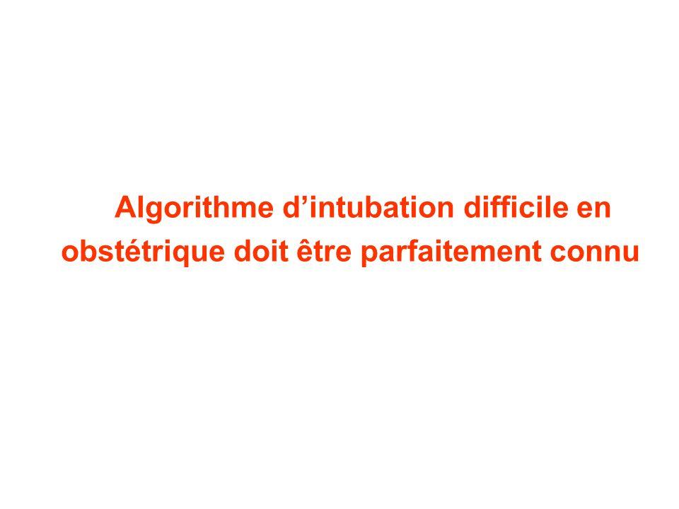 Algorithme d'intubation difficile en
