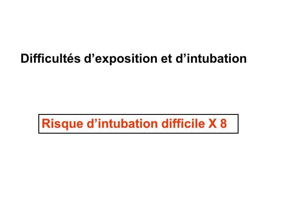 Difficultés d'exposition et d'intubation