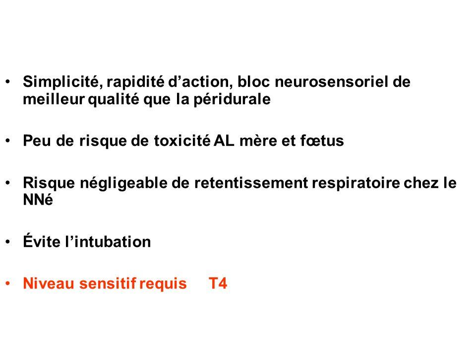 Simplicité, rapidité d'action, bloc neurosensoriel de meilleur qualité que la péridurale