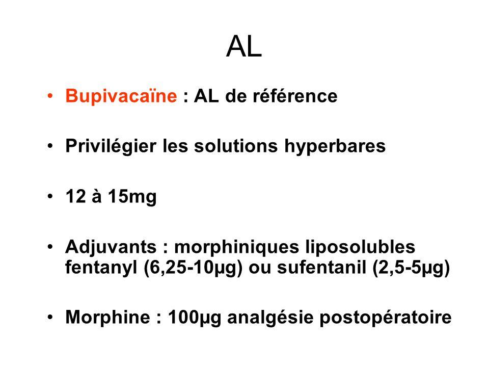 AL Bupivacaïne : AL de référence Privilégier les solutions hyperbares