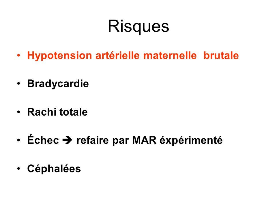 Risques Hypotension artérielle maternelle brutale Bradycardie