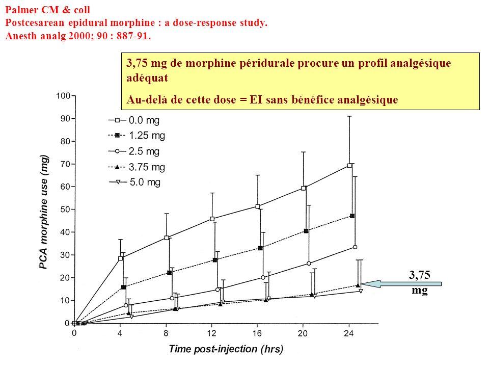 3,75 mg de morphine péridurale procure un profil analgésique adéquat