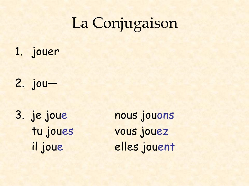 La Conjugaison jouer 2. jou— 3. je joue nous jouons