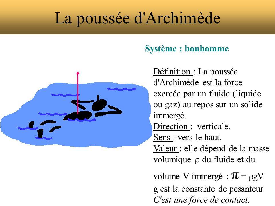 La poussée d Archimède Système : bonhomme