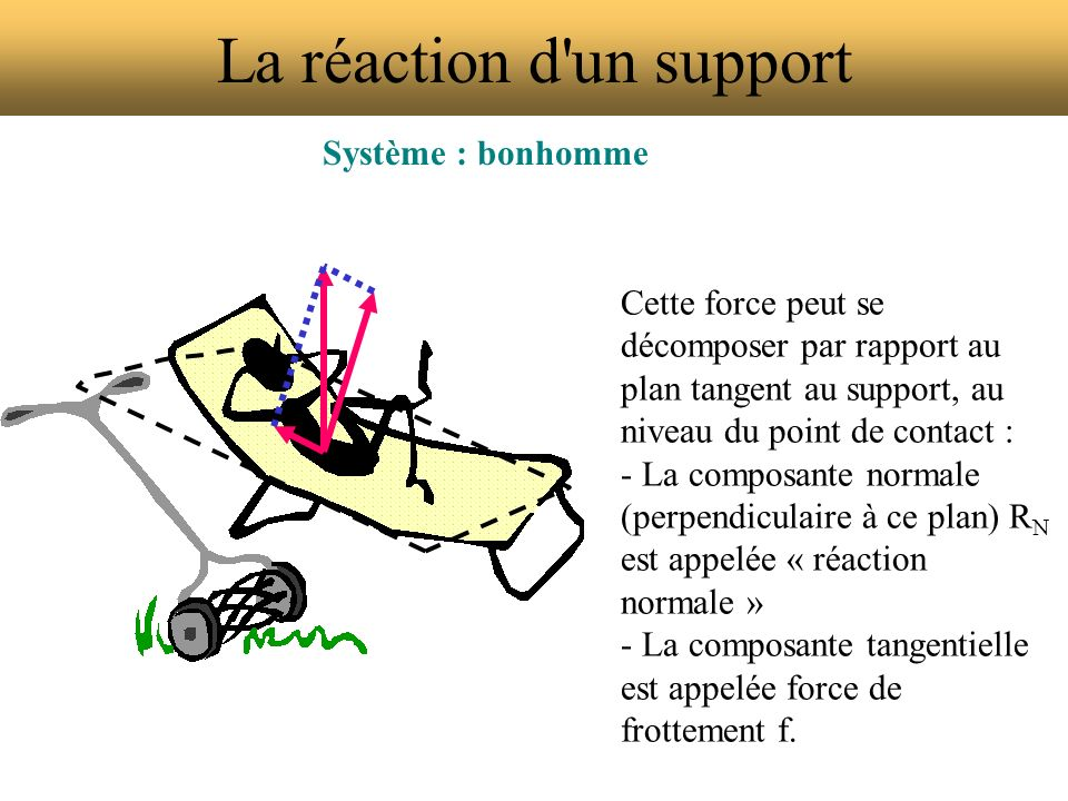 La réaction d un support
