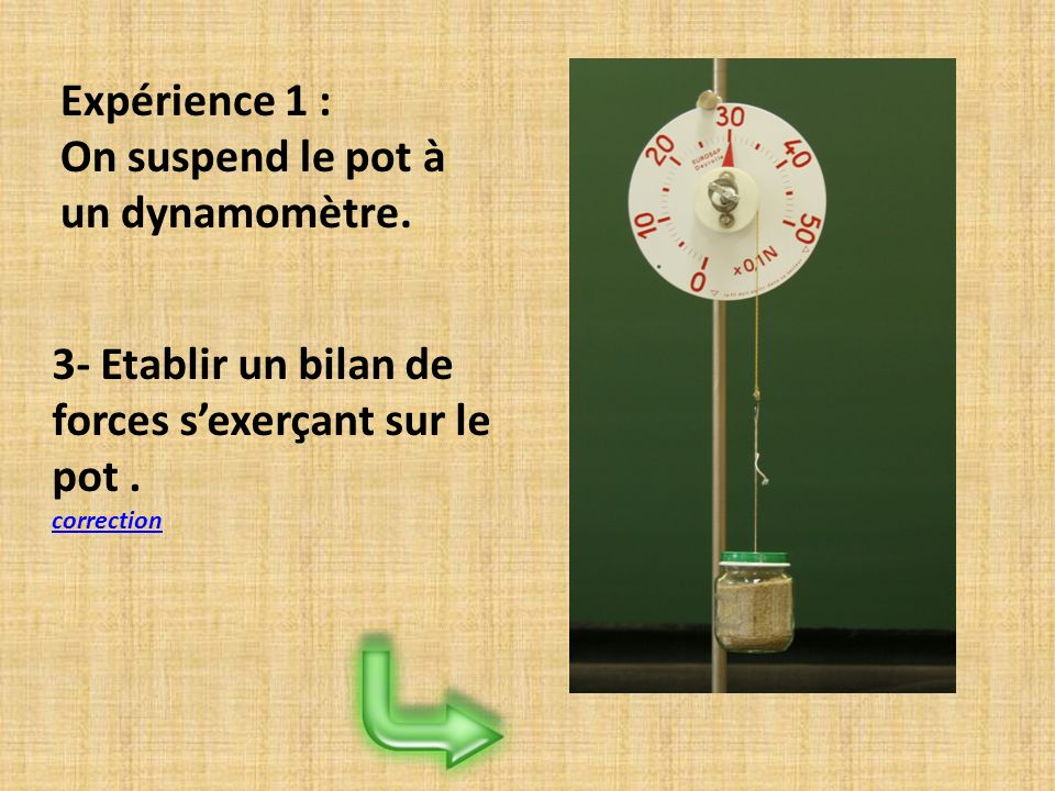 On suspend le pot à un dynamomètre.