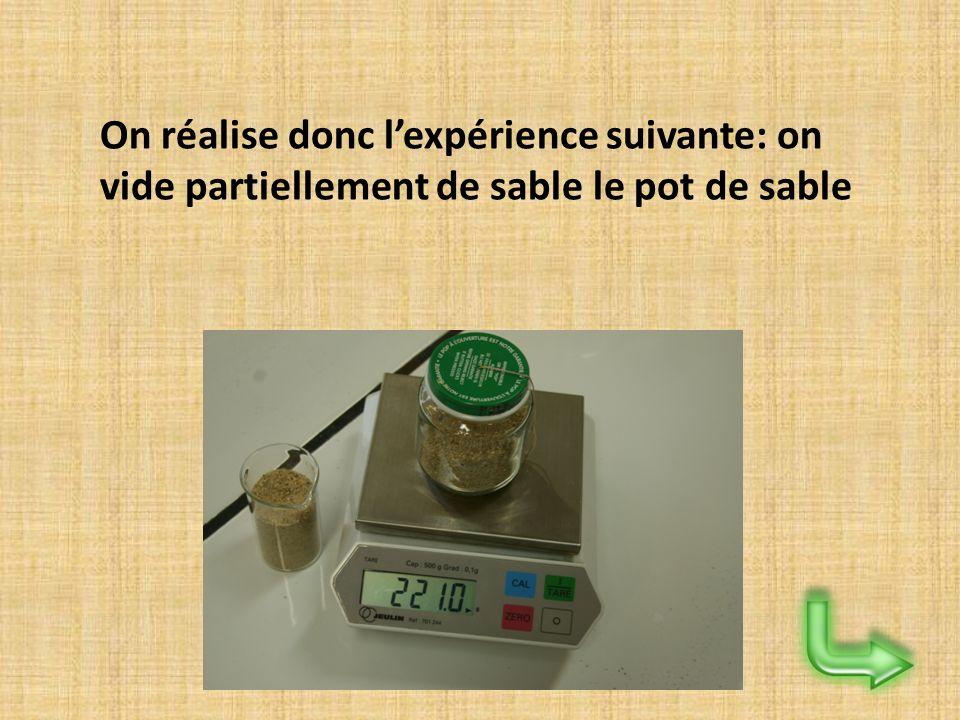 On réalise donc l'expérience suivante: on vide partiellement de sable le pot de sable