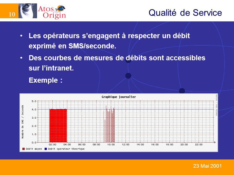 Qualité de Service Les opérateurs s'engagent à respecter un débit exprimé en SMS/seconde.