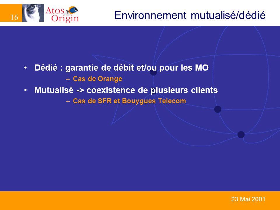 Environnement mutualisé/dédié