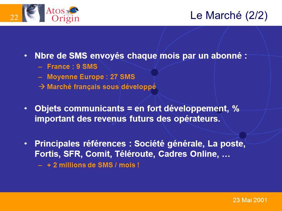Le Marché (2/2) Nbre de SMS envoyés chaque mois par un abonné :