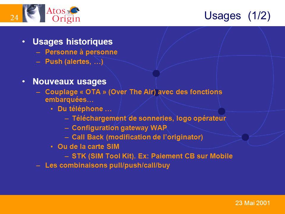 Usages (1/2) Usages historiques Nouveaux usages Personne à personne