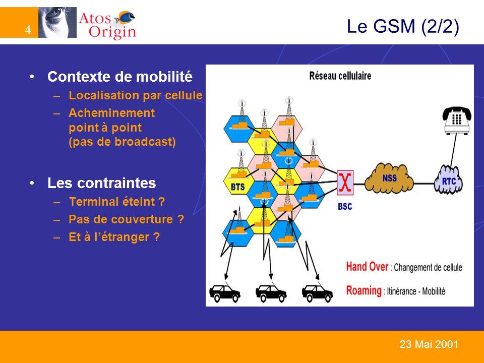 Le GSM (2/2) Contexte de mobilité Les contraintes