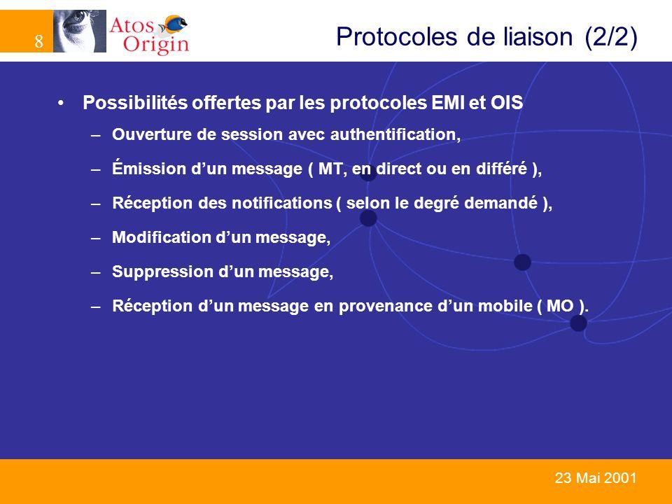 Protocoles de liaison (2/2)