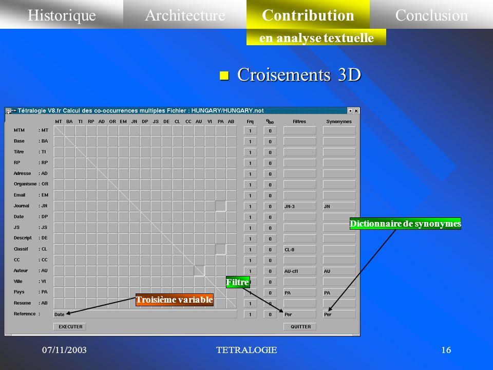 Croisements 3D Historique Architecture Contribution Conclusion