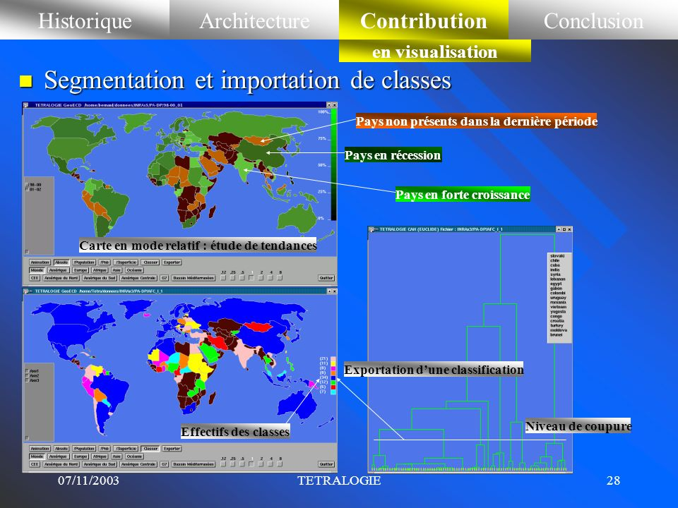 Segmentation et importation de classes