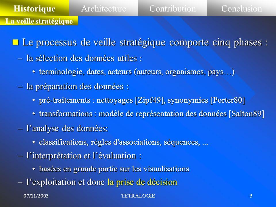 Le processus de veille stratégique comporte cinq phases :