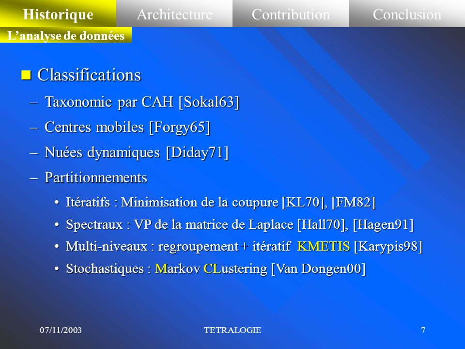 Classifications Historique Architecture Contribution Conclusion