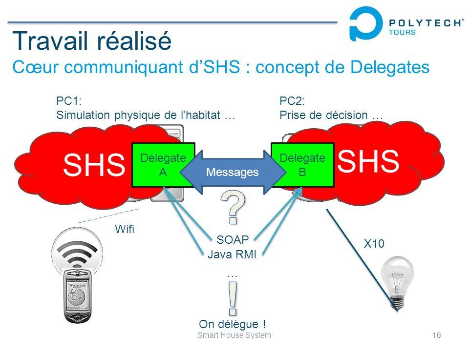 Travail réalisé Cœur communiquant d'SHS : concept de Delegates