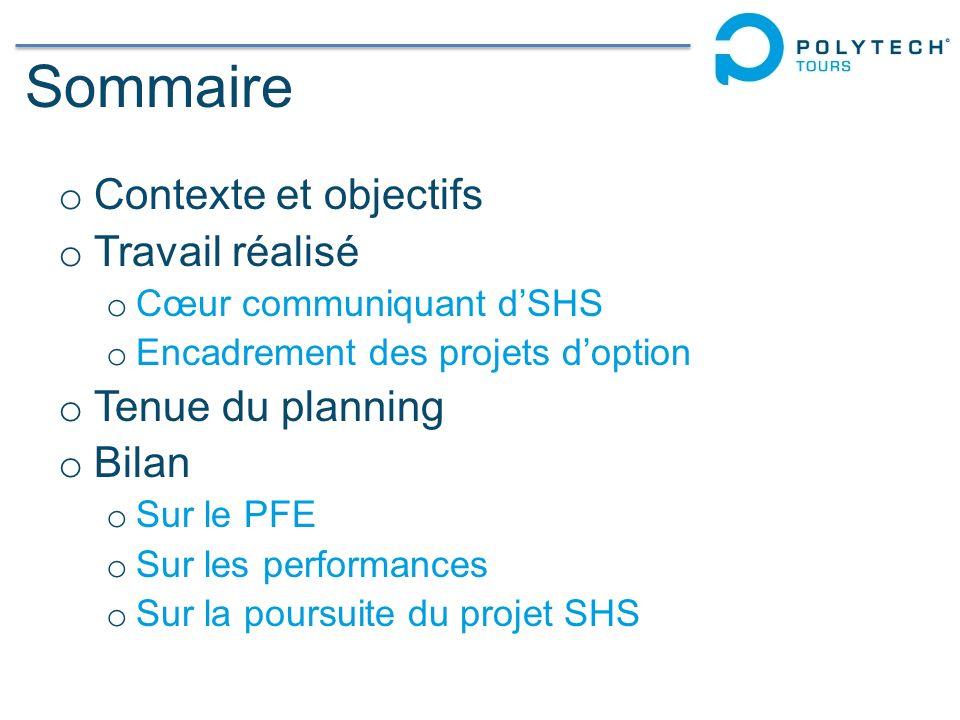 Sommaire Contexte et objectifs Travail réalisé Tenue du planning Bilan