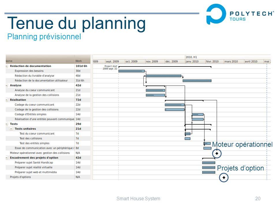 Tenue du planning Planning prévisionnel Moteur opérationnel