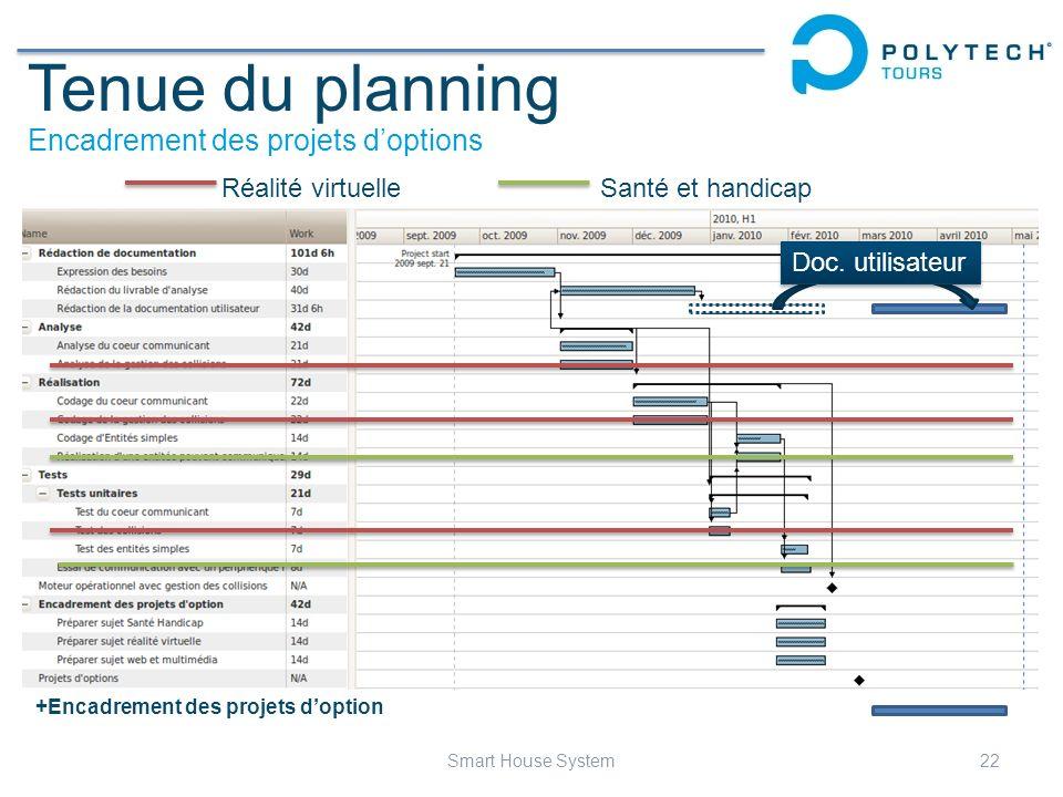 Tenue du planning Encadrement des projets d'options Réalité virtuelle