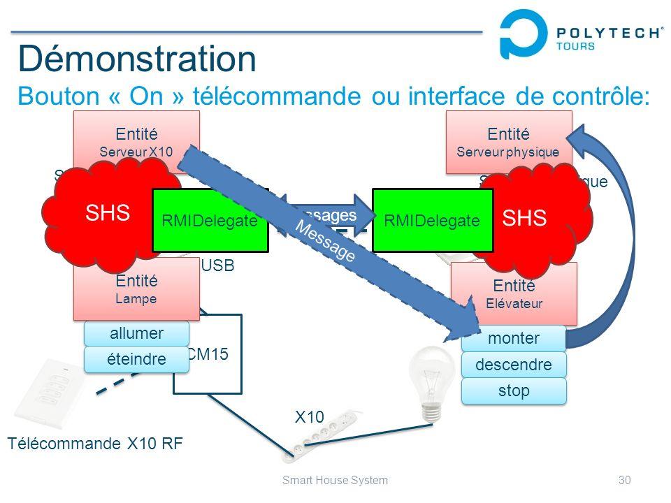 Démonstration Bouton « On » télécommande ou interface de contrôle: