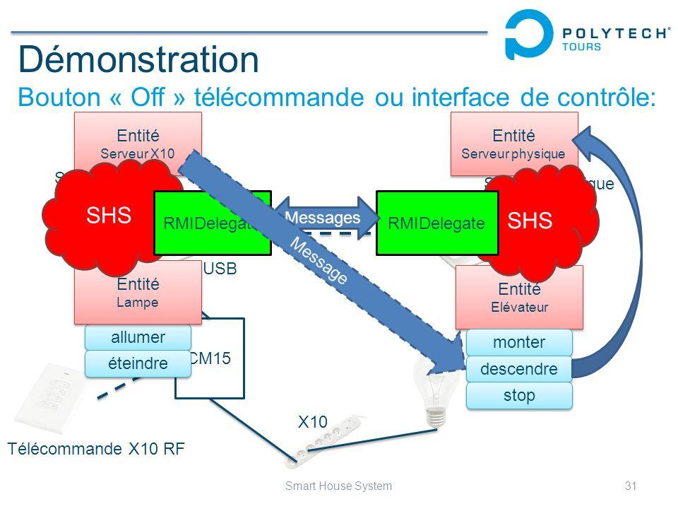 Démonstration Bouton « Off » télécommande ou interface de contrôle:
