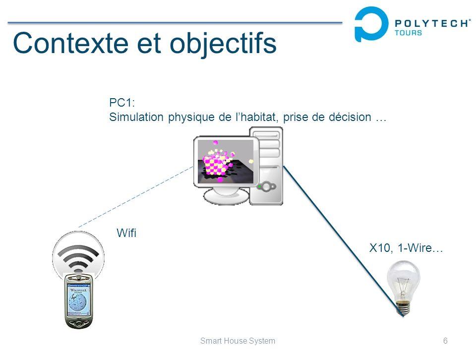 Contexte et objectifs PC1: