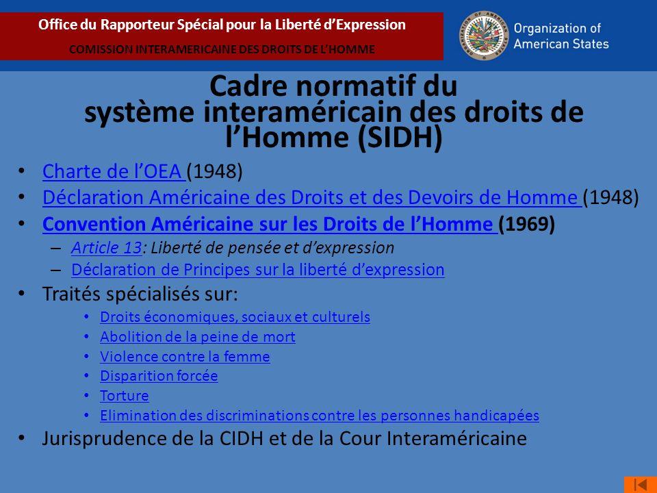 Cadre normatif du système interaméricain des droits de l'Homme (SIDH)