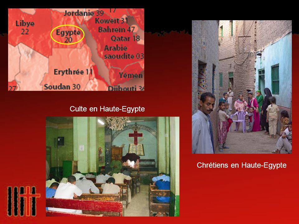 Chrétiens en Haute-Egypte